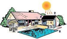 5 4'x12' Inground Pool Solar Panels W/Roof Kits 10 yr(10 panels x 2' wide x 12')