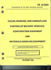 Camouflage Painting of Military Vehicles and Equipment
