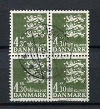 Cats Used Danish & Faroese Stamps