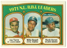 "1972 Topps Baseball ""NL RBI Leaders"" Aaron, Stargell Torre, printed in USA # 87"