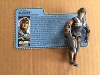 1987 Vintage Gi Joe BLOCKER ~~ Complete w File Card