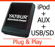 USB mp3 iPod iPhone adaptador aux peugeot 207 307 308 407 607 807 1007 5008 rd4