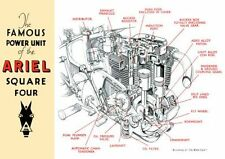 Late 1930's Ariel Square Four engine cutaway poster