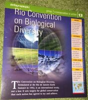 Endangered Species Animal Card-Conservation In Action-Rio Convention On Bio..#13