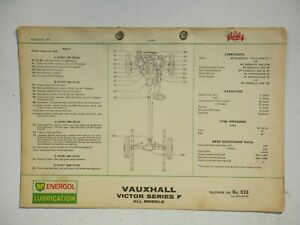 BP LUBRICATION CHART VAUXHALL VICTOR F introduced 1957