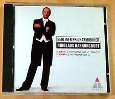 Mendelssohn Schubert Schumann - Symphonies - Harnoncourt - CD Teldec