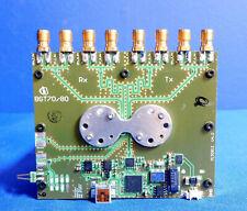GreenWaves BGT70 / 80 Transceiver for E-Band 70 - 80 GHz