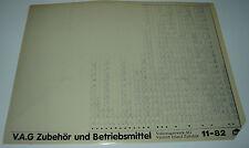 Microfich Audi / VW V.A.G VAG Zubehör und Betriebsmittel Stand November 1982!