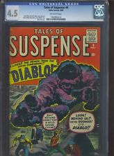 TALES OF SUSPENSE #9 CGC 4.5 & A STRICT G/G+ COPY 2ND IRON MAN PROTOTYPE