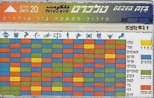 ISRAEL BEZEQ BEZEK PHONE CARD TELECARD 20 UNITS ASTROLOGICAL SIGNS