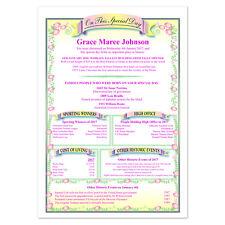 Personalised Christening Gift - History Print for Boy Girl Baby Baptism Keepsake