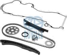 Kit distribuzione FIAT PANDA 500 GRANDE PUNTO 1.3 Multijet CORSA CDTI DDiS SWIFT