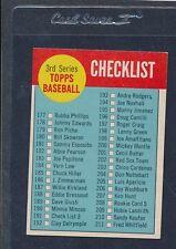 1963 Topps #191 3rd Series Checklist EX 63T191-90316-4