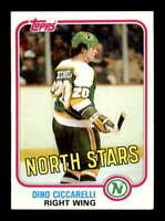 1981 Topps West #105 Dino Ciccarelli RC EXMT+ X1489109