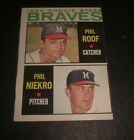 1964 BRAVES ROOKIE STARS PHIL ROOF & PHIL NIEKRO TOPPS BASEBALL CARD NO. 541. rookie card picture