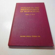 Outline of the Metallurgy of Iron & Steel Harry K. Ihrig Globe STeel Tubes Co.