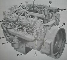 Perkins V8.510. motor diesel taller manual.