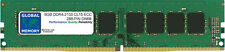 8GB DDR4 2133MHz PC4-17000 288-PIN ECC UDIMM MEMORY RAM FOR SERVERS/WORKSTATIONS