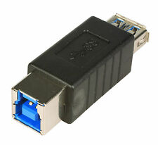 Networking Coupling Connector