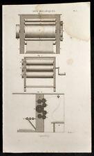 1852 - Engraving Arts Machine Heads Calandrage. Industry