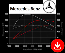 Mercedes | ECU Map Tuning Files | Stage 1 + Stage 2 | Remap Files Collection