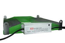 pro-emit DIY KIT 200 Watt Grow LED Lampe (Cree LED CXB 3950) 3500 Kelvin