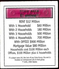Monopoly Game The .com Edition Property Title Deed Replacement Card E! Online