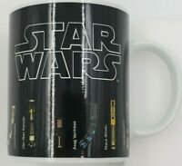 Benair Star Wars Magic Mug