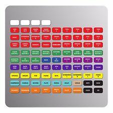Magnetische Etiketten für Yamaha 02R96 / 01V96i / DM-1000 / DM-2000 / 03D Mixer
