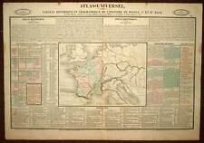 Atlas carte universel des sciences par DUVAL, TABLEAU DE L'HISTOIRE DE FRANCE