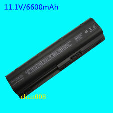 9Cell Battery for Dell Inspiron M5030 N4010 N5010 N5040 N7010 N7110 I8U1 J1KND