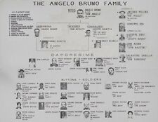 ANGELO BRUNO 8X10 PHOTO MAFIA ORGANIZED CRIME FAMILY CHART MOBSTER MOB PICTURE