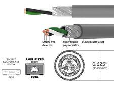 Kimber PK10 Stromkabel als Meterware - Querschnitt AWG 10 = 3 x 5,26 qmm NEU