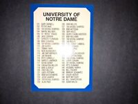 1990 COLLEGIATE COLLECTION FOOTBALL CHECKLIST #200 NOTRE DAME CARD FREE SHIPPING