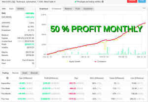 Forex Expert Advisor Max Profit Reliable Trading Bot For MT4 Passive Fast Income