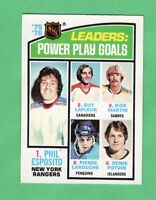 1976-77 OPC O PEE CHEE  # 5  Power Play Goals Leaders nrmnt