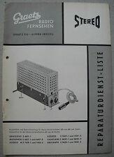 ITT/GRAETZ Stereo Zusatzverstärker 604, 605 Service Manual