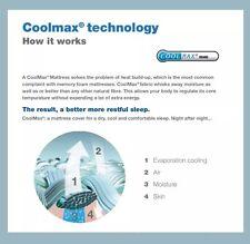 Coolmax Travel Cot Mattress fits Babyway 119 x 59 x 5 cm Folding