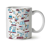 Chemistry Geek Life NEW White Tea Coffee Mug 11 oz   Wellcoda