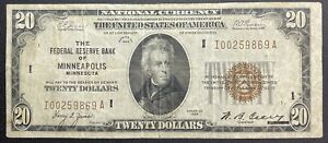 1929 $20 National Currency Federal Reserve Bank of Minneapolis Note (C171)