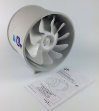 SOLAR & PALAU TD-200 IN LINE DUCT FAN MOTOR/WHEEL ASSEMBLY ONLY FREE SHIPPING