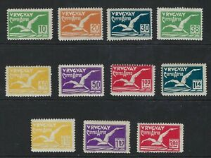 B&D: 1928 Uruguay Scott C14-C25 airmail short set (no Scott C20) MLH--fresh