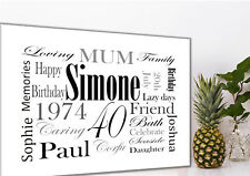 Personalised birthday word art large canvas gift 18th, 21st, 30th, 40th, 50th