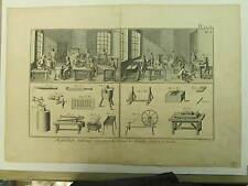 Encyclopédie Panckoucke Aiguiller & bonnetier 2 planches originale1783 complet