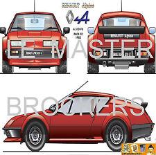 RENAULT ALPINE A310 V6 PACK GT 1983 - Affiche automobile Poster voiture