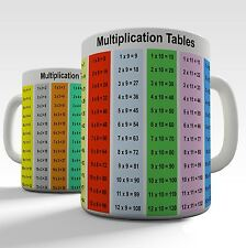 Educational Mugs Multiplication Times Coffee Mug