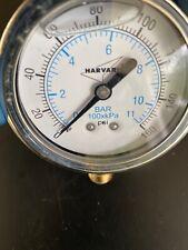 Harvard Pressure Guage 100psi