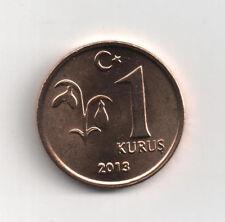 Kupfer Münzen aus der Türkei