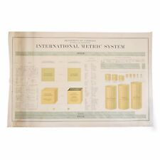Antique Vintage International Metric System Poster S.W. Stratton Dept. of Comm.
