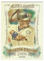 2015 Topps Allen and Ginter Starting Points #SP-8 Adam Jones Mariners